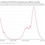 "Boris Johnson: ""many more people will lose loved ones to #coronavirus"""