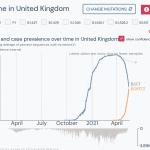 UK: #coronavirus variant B.1.617.2 within hours of outcompeting B.1.1.7 in Britain