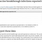 CDC: 9,245 #coronavirus vaccine breakthough cases in the USA