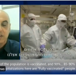 """Israel: """"85-90% of the hospitalizations are in fully vaccinated people"""""""