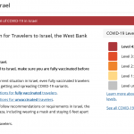 Israel added to US highest Covid-19 risk list